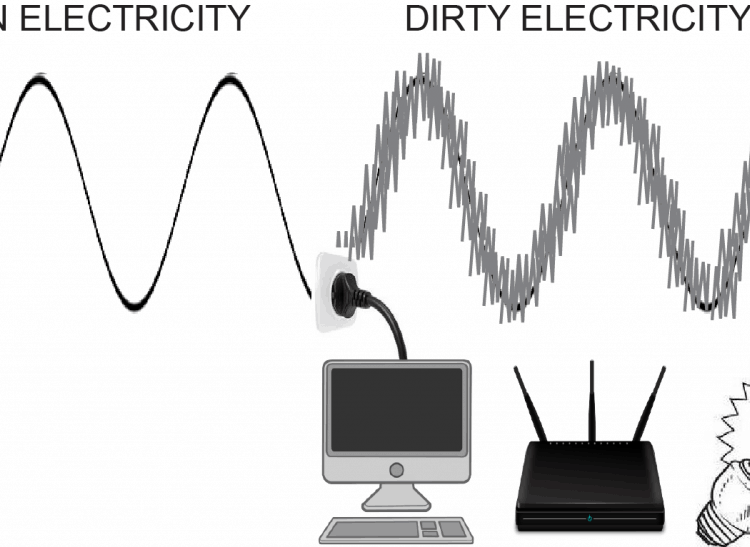 Dirty Electricity